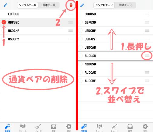 MT4のスマホ版アプリの各画面の名称と使い方